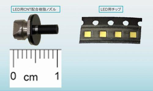 LED用CNT配合樹脂ノズル・LEDチップ
