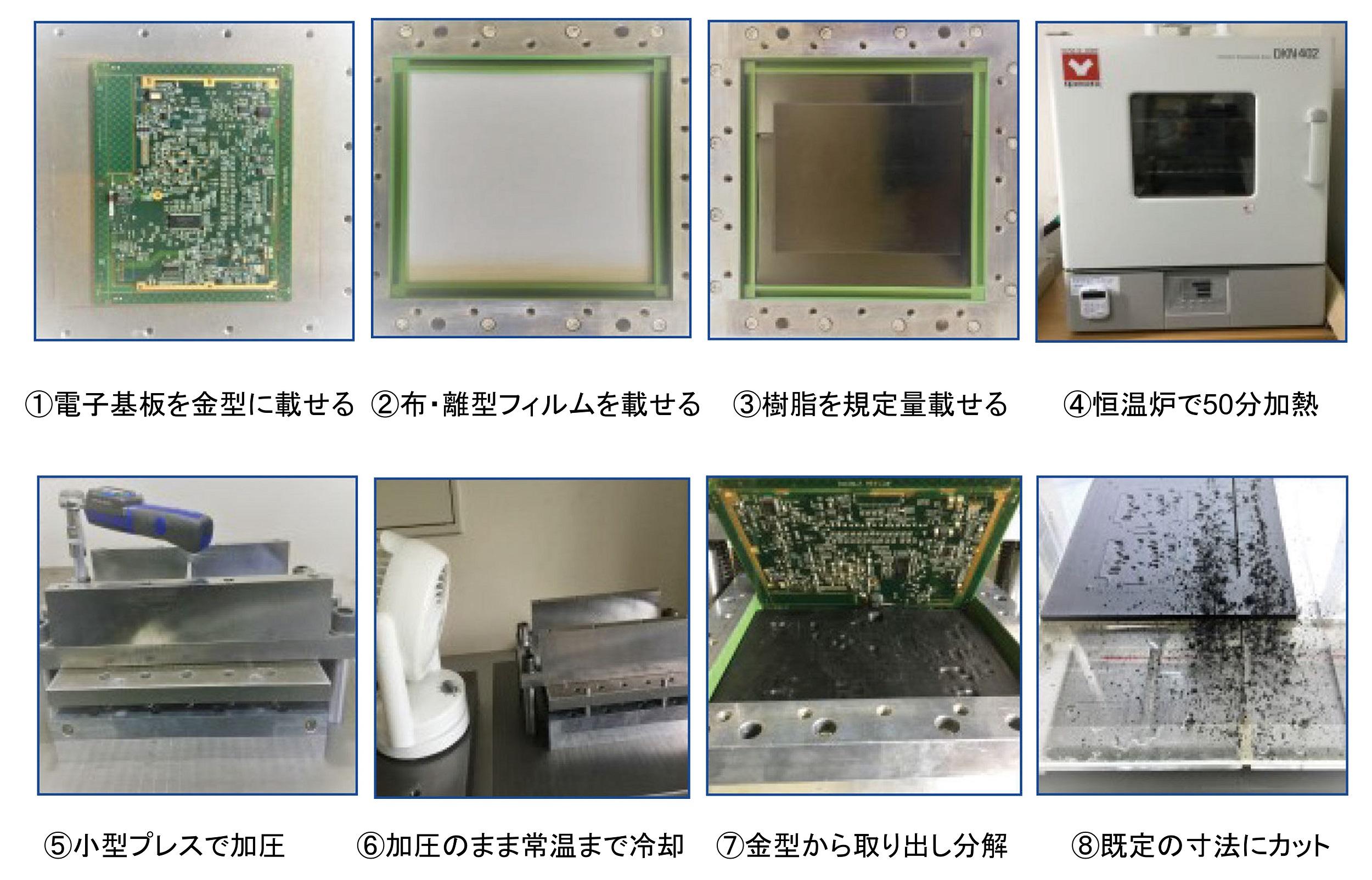 実装機印刷工程用治具製作工程